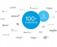 Salesforce-Creates-$100-Million-Investment-Fund-for-Mobile-Innovation