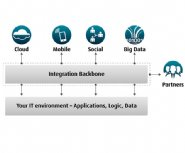 Software-AG-Integrates-metaquark-Enterprise-App-Development-Platform