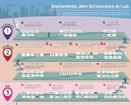 Vision-Mobile's-Enterprise-App-Developer-Atlas-Provides-Old-School-Print-Poster-for-Developers