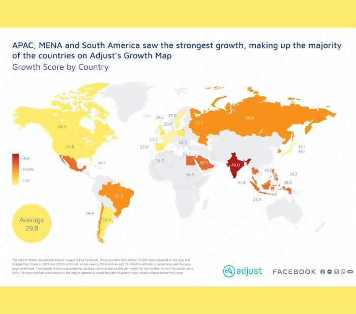Adjusts growth map App Developer Magazine