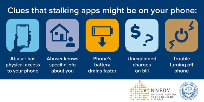 Check phone for stalking apps