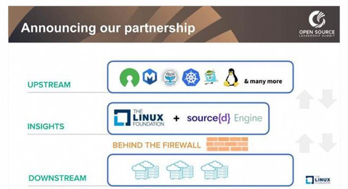 Linux Foundation insights into better open source code