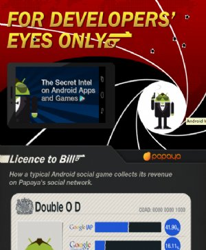 INFOGRAPHIC Android 2012 James Bond Style!